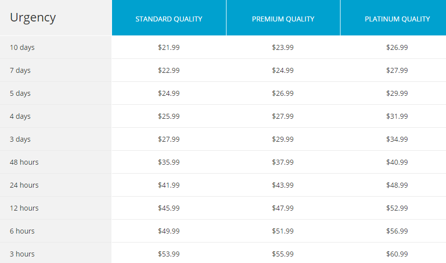 AdmissionService Prices